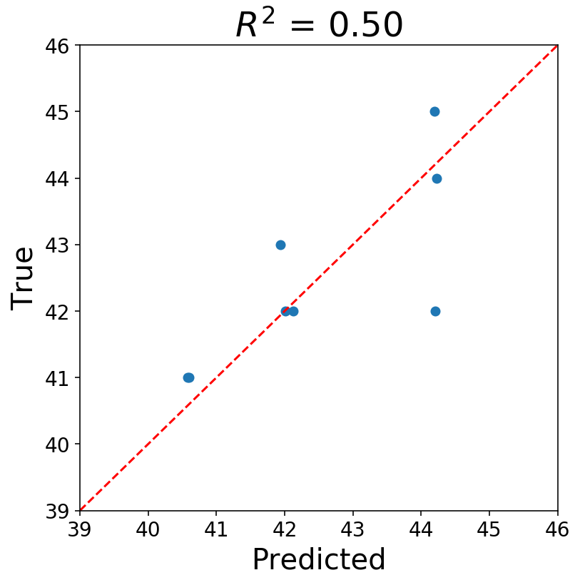 Time Series for scikit-learn People (Part I): Where's the X