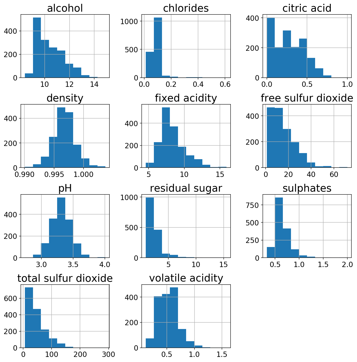spacecutter: Ordinal Regression Models in PyTorch   Ethan Rosenthal